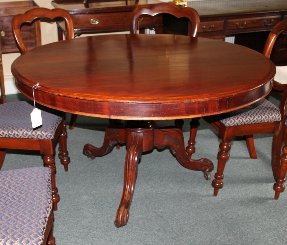 Victorian Mahogany Round Dining Table 285307  : victorian mahogany round dining table 285307 from sellingantiques.co.uk size 1000 x 854 jpeg 186kB